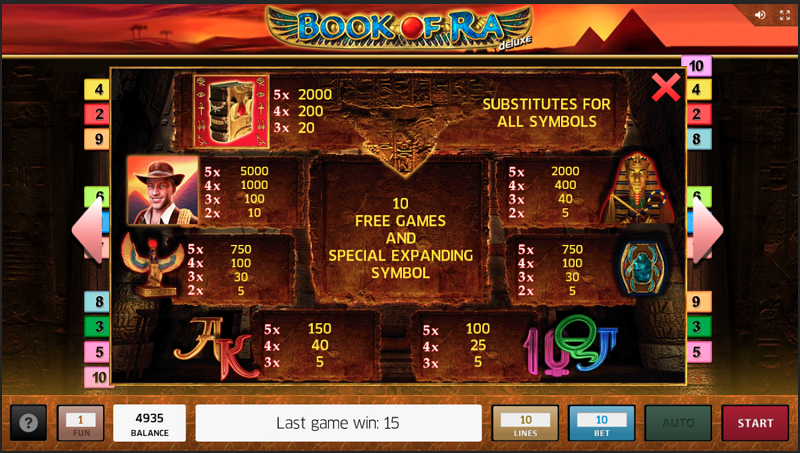 How to Play Book of Ra Flash Game
